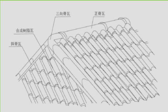 合成树脂瓦安装方法图文详解(施工技术交底)