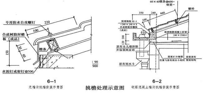 怎么确定合成树脂瓦屋面檐口高度及挑檐如何处理?