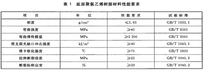 新《合成万博官网manbetx电脑版瓦国家行业标准》编号JG/T 346-2011「完整版本」