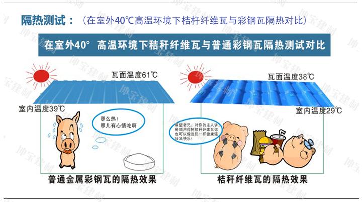 """瓦中新贵""""秸秆瓦""""耐用50年,抵抗强台风"""