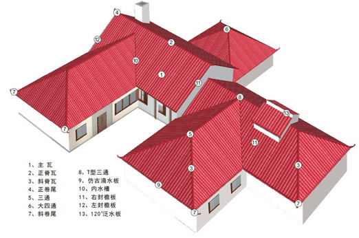 秸秆屋面瓦的选择方法以及注意的四大要点