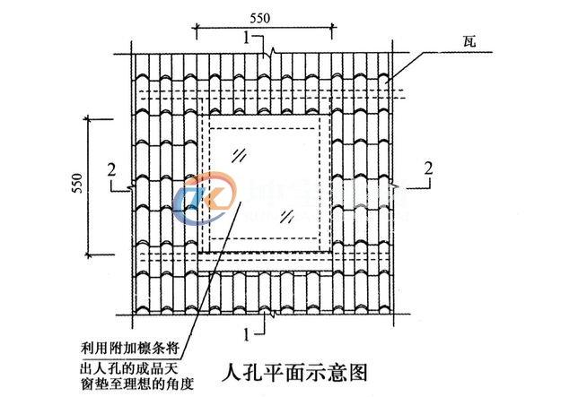 斜坡屋顶盖合成树脂瓦天窗怎么处理?