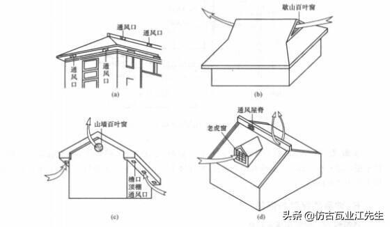 合成树脂瓦屋面底部有冷凝水/水珠怎么办?如何解决?