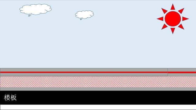 为什么下雨时楼房建筑物的屋顶不漏水?晴天就漏了?