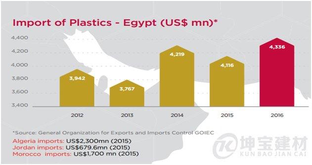 2020国际塑料展―树脂瓦屋面设备展示