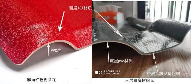 树脂瓦灰底的和白底的区别?三层和两层合成树脂瓦那种好?