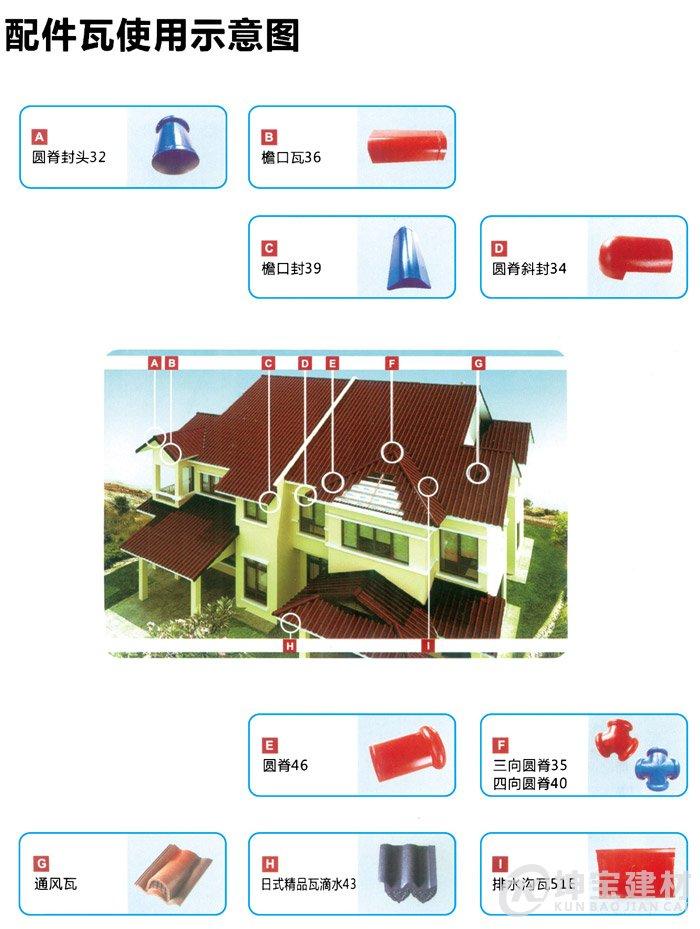水泥瓦的优点和缺点及购买方式(图4)