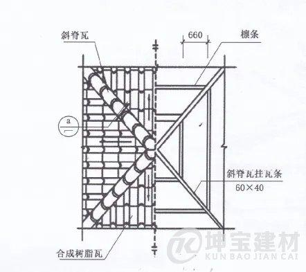 合成树脂瓦安装技术要求